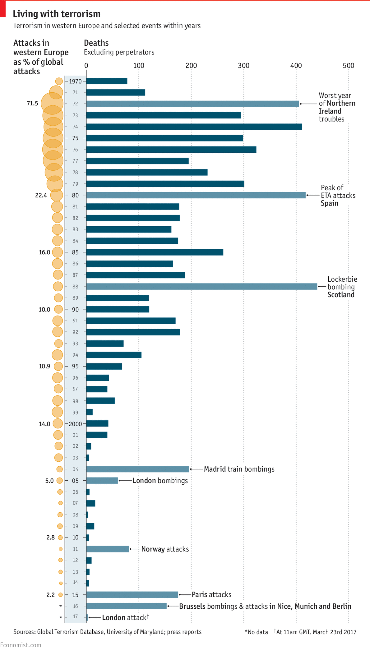 According To Economist Donald Boudreaux Private Property