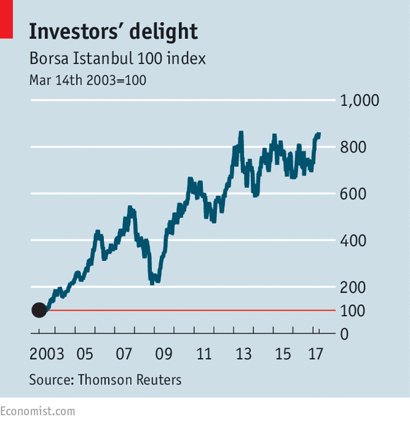 Markets Worry More About Political Turmoil Than Autocracy Buttonwood