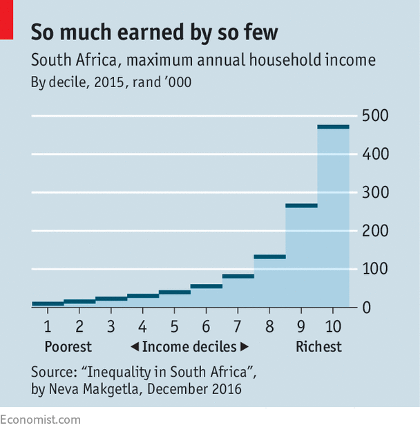 newspaper articles or blog posts with money inequality