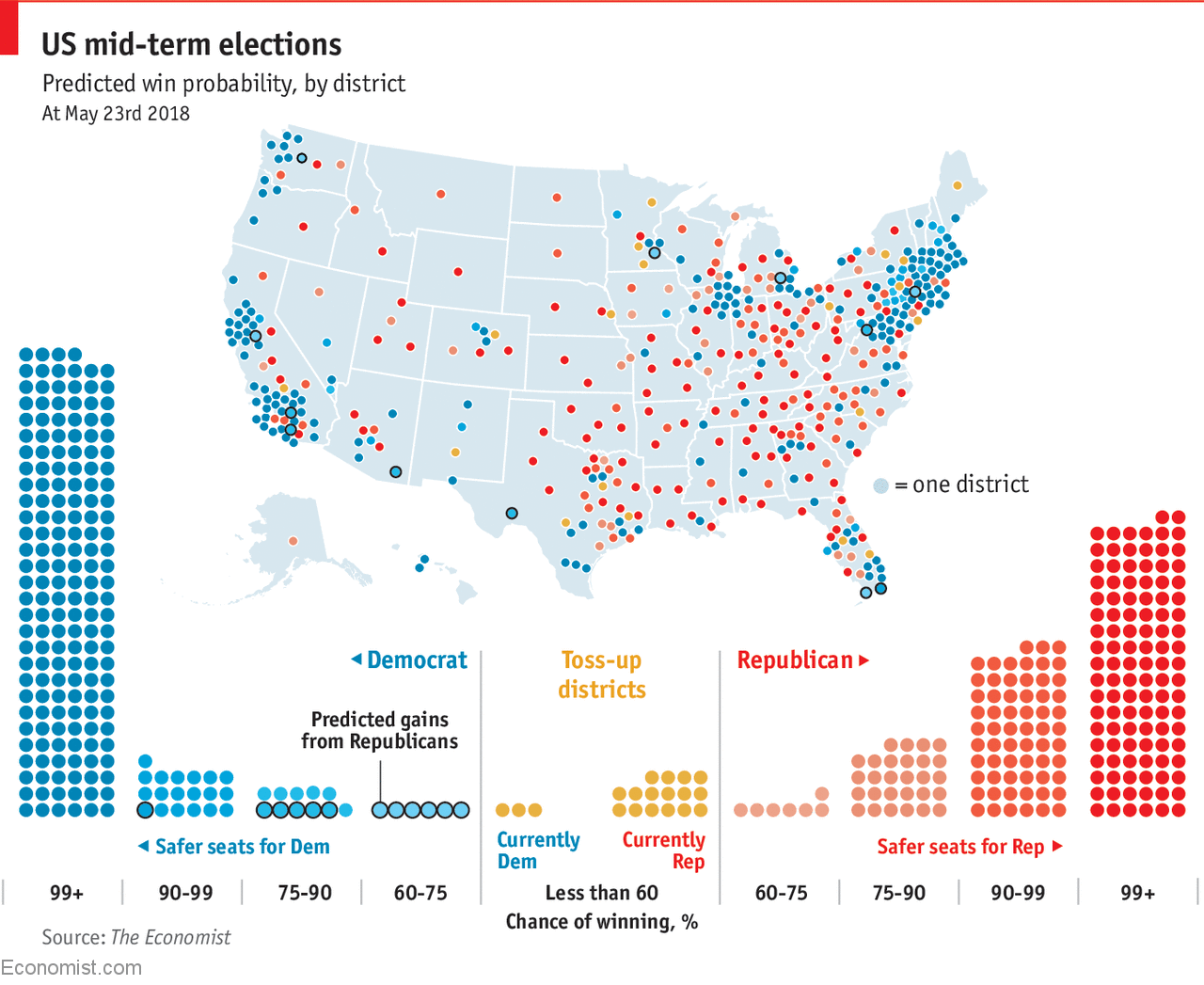 Midterm Election Predictions >> We think the Democrats are favoured to take the House - The mid-terms