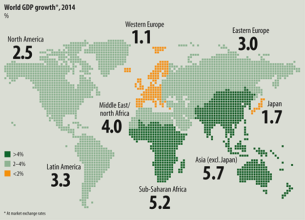 Top growers - The world in figures: Countries