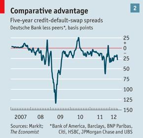 germany comparative advantage