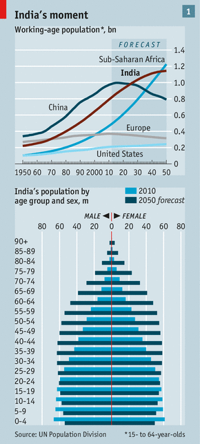 Overpopulation in India – Causes, Effects and How to Control it?