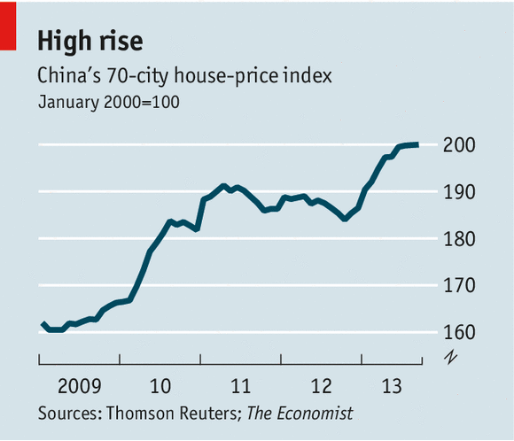chinese housing price control and economic China's housing market is like a casino can a property tax tame  roughly a fifth to a quarter of china's annual economic output comes from property.