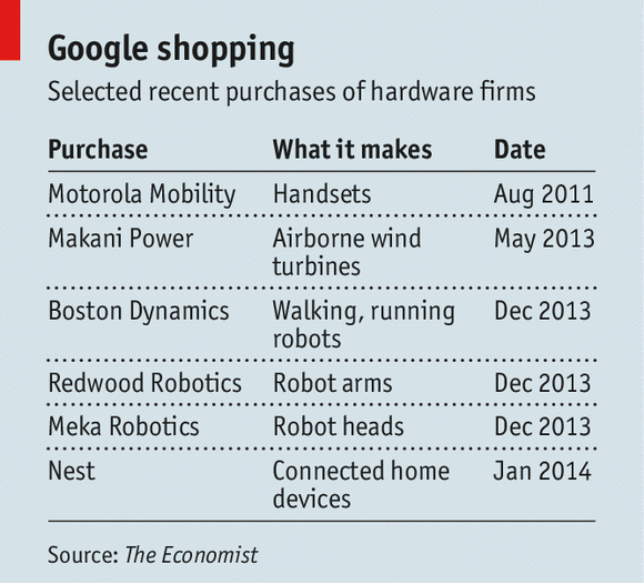The new GE: Google, everywhere