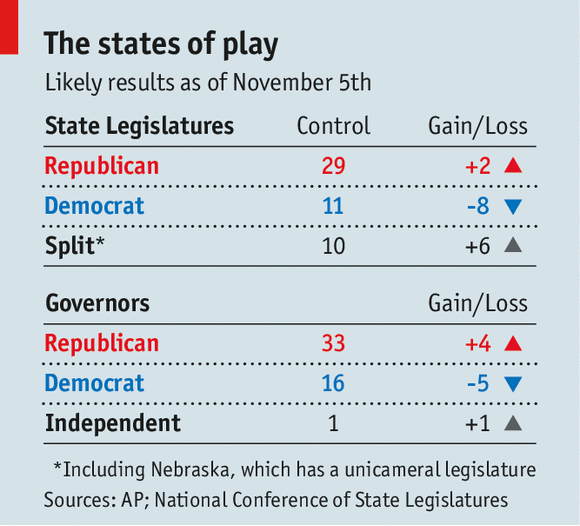 Even Worse News For Democrats - Us map of republican governors