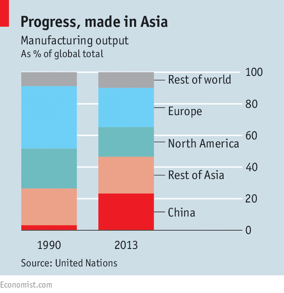 A Tightening Grip The Future Of Factory Asia