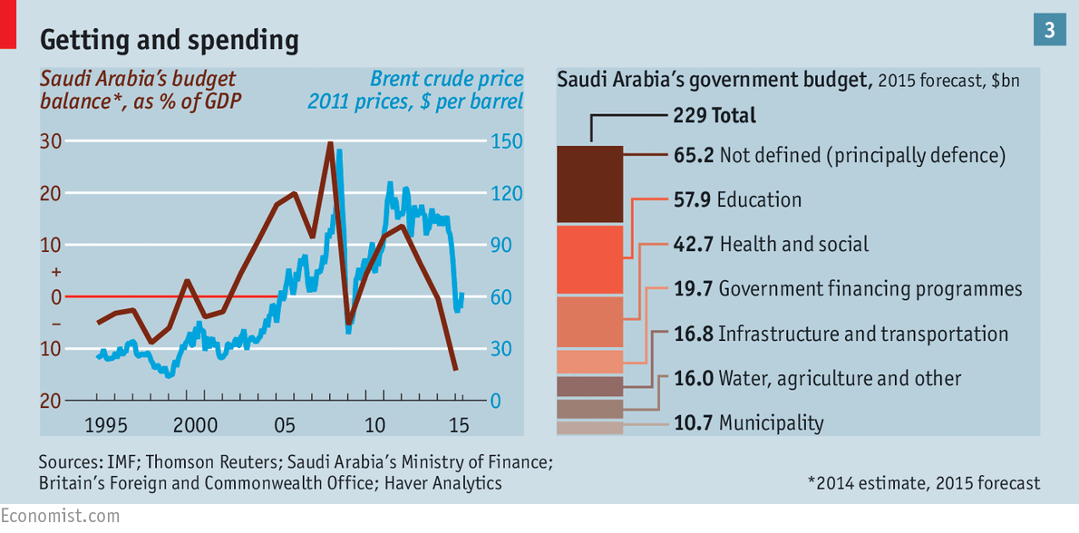 an analysis of the economy and government of saudi arabia Economic growth and government spending in saudi arabia: economic growth, government spending, oil exporting economy, saudi arabia b benchmark analysis.