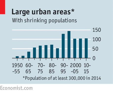 How to shrink a city urban policy one of the biggest challenges for the world this century is how to accommodate the hundreds of millions of people who will flock to cities especially in gumiabroncs Gallery