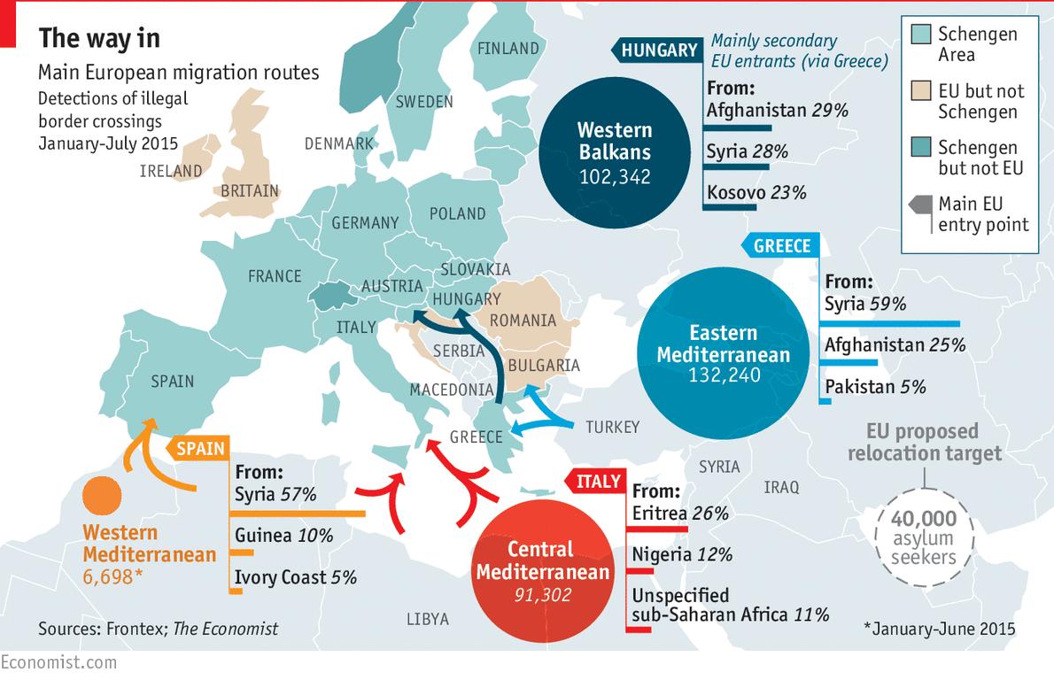 Emigration to Europe 42
