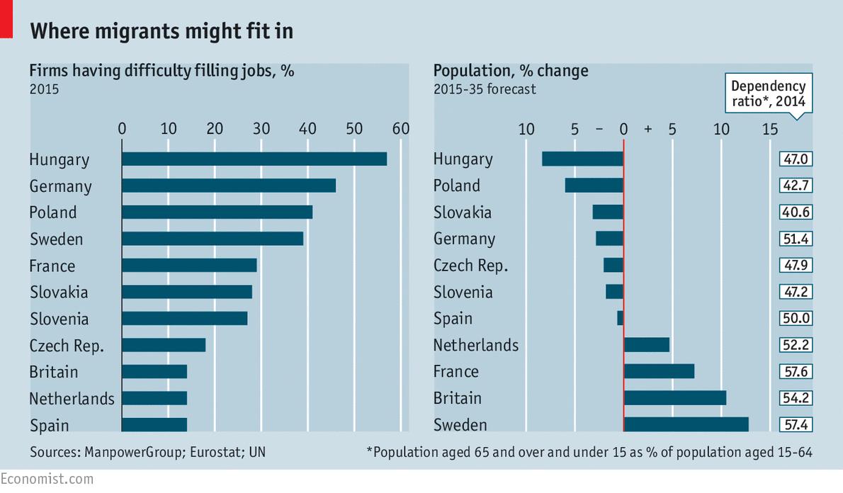 More Vacancies Than Visitors Migrants And Labour Markets