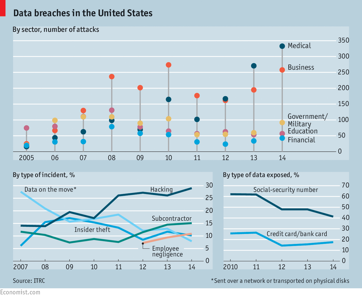 American companies pay more per data breach than companies in other countries picture