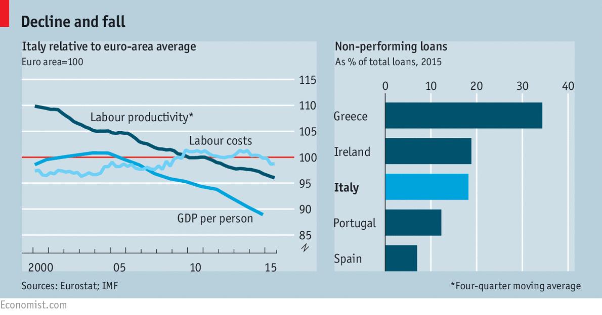 The italian job free exchange print edition finance and economics publicscrutiny Image collections