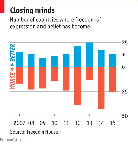 Free speech: The muzzle grows tighter | The Economist