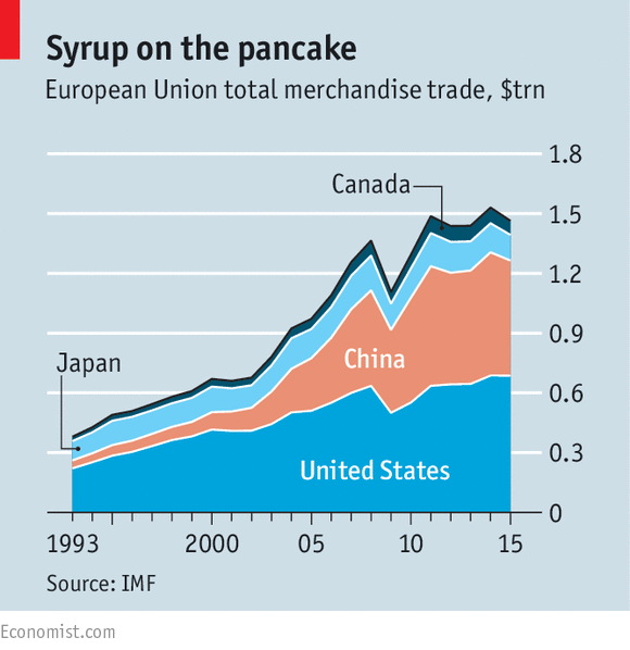 Fear Of The Maple Menace The Eu Canada Trade Deal