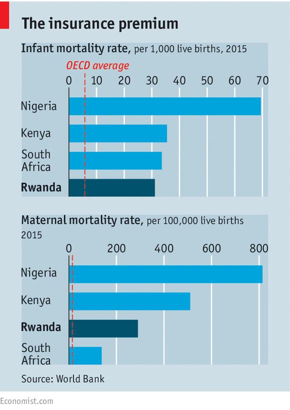 An African trailblazer - Health care in Rwanda