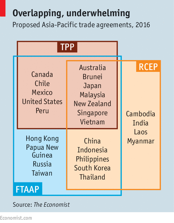 Trading Down The Collapse Of Tpp