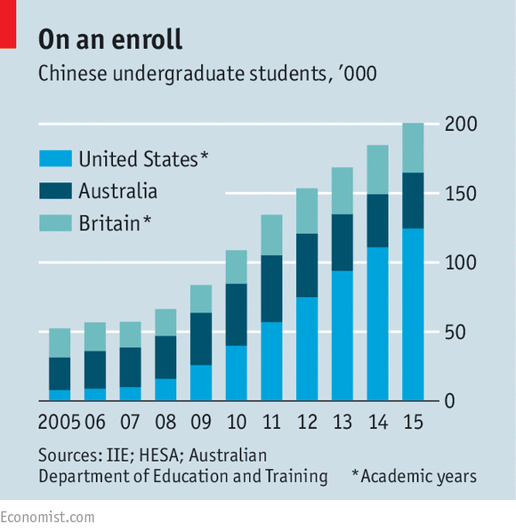 China Battles Foreign Influence In Education