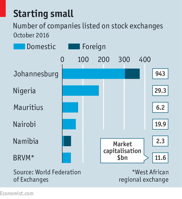 Africas Stock Exchanges Meet But Size Holds Them Back Short Of Stock