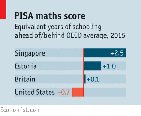 What countries can learn from PISA tests - Homework for all