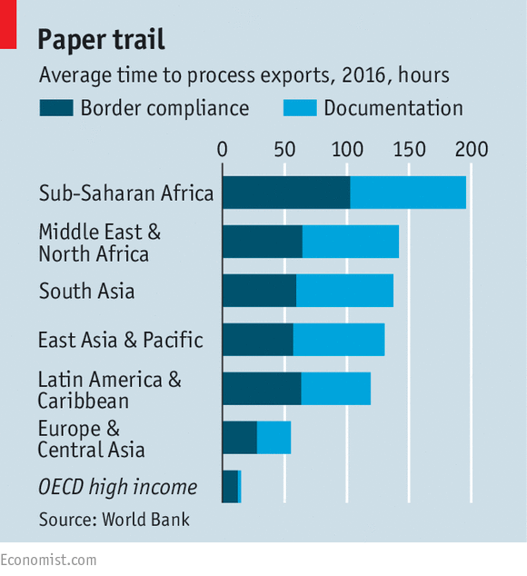 Why even win-win trade deals are tough
