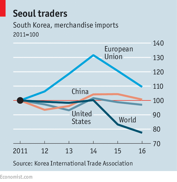 The South Korea Us Trade Agreement Turns Five Korus Of Disapproval