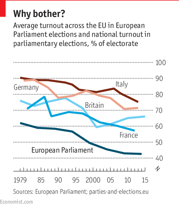 How to address the EU's democratic deficit - Democracy and its ...