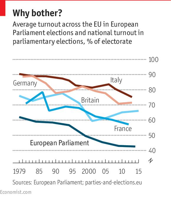Parliamentary Democracy Examples