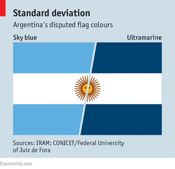 ARGENTINAS National Colours Are Instantly Recognisable The Flags Sky Blue Stripes And Golden Sun Adorn Everything From Football Shirts To Fridge Magnets