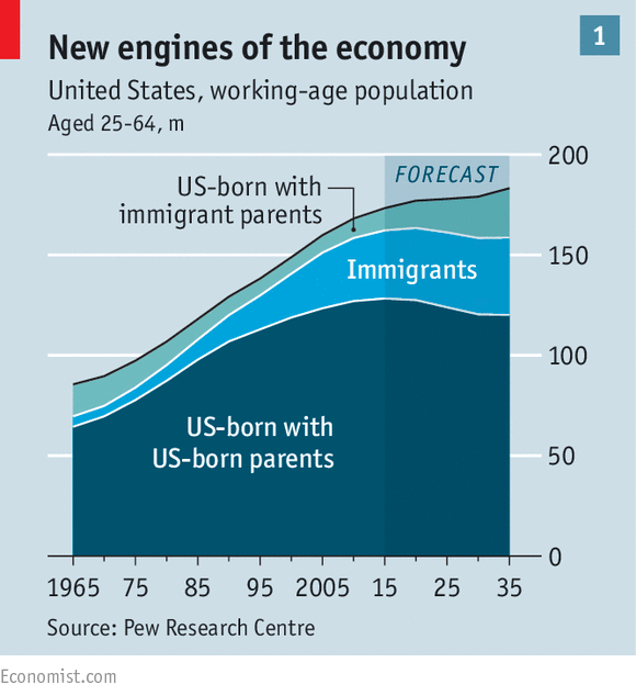 immigrants and us economy The economic impact of illegal immigrants in the united states is challenging to measure and politically contentious since it is a challenging field to quantify.