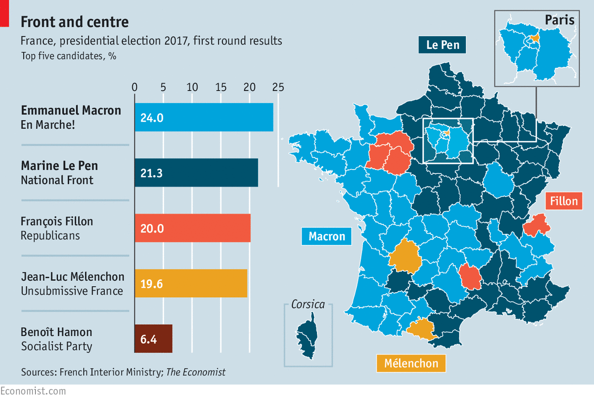 French presidential elections: system, features and interesting facts 23