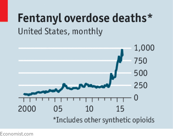fentanyl is the next wave of america s opioid crisis the latest