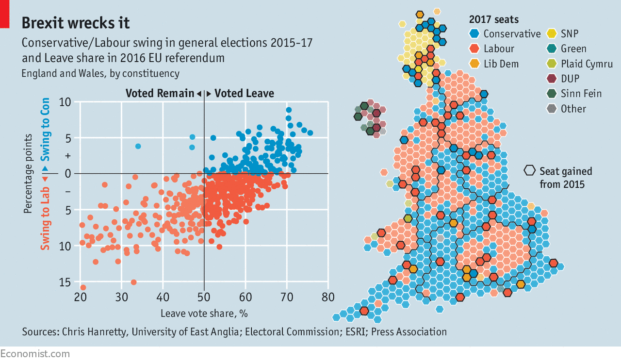 General Election had biggest generation gap since 1970s, says study