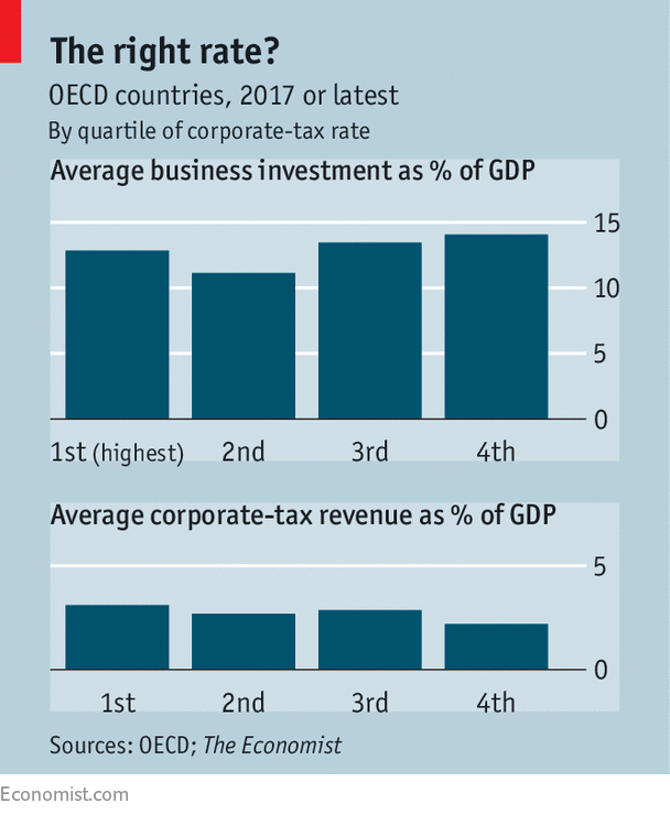 Getting The Most Out Of Business Taxes