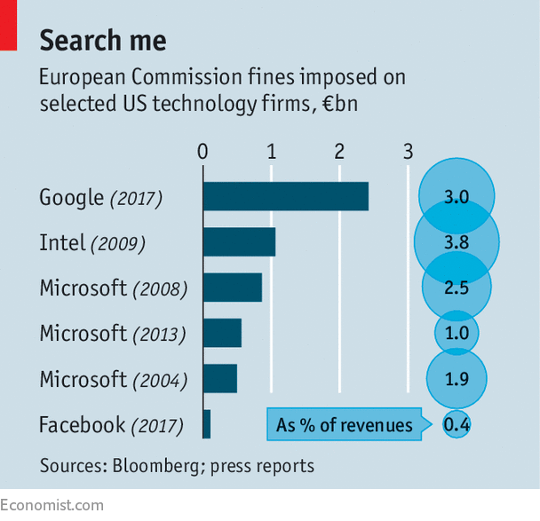 Want some more? Europe's still up for tech fight