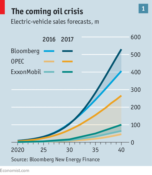 After electric cars, what more will it take for batteries to change ...