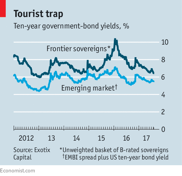 Chasing higher yields, investors pile into risky countries