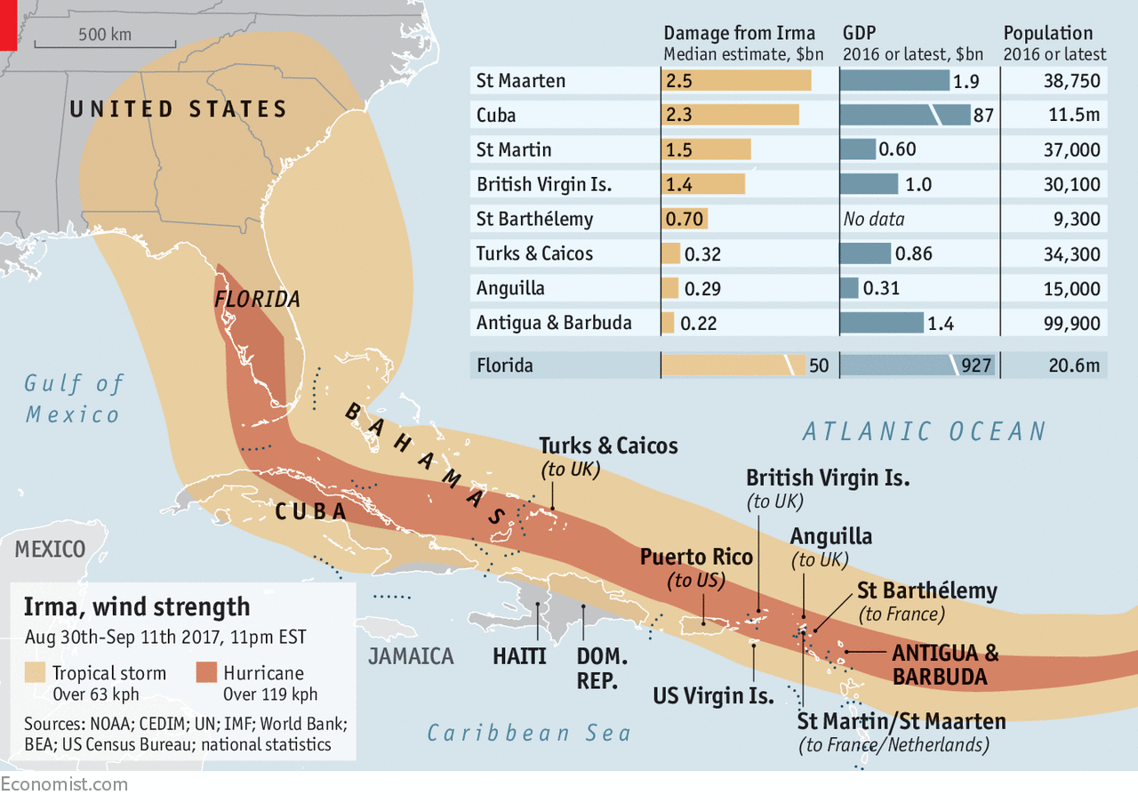 How Hurricane Irma will change the Caribbean  Paradise lost