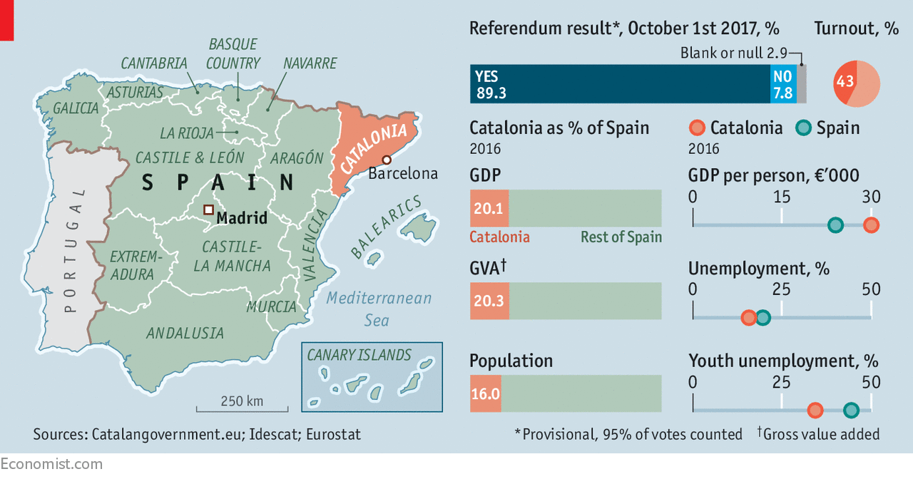 Map Of Spain Showing Catalonia.An Imminent Threat To The Unity Of Spain Outrage In Catalonia