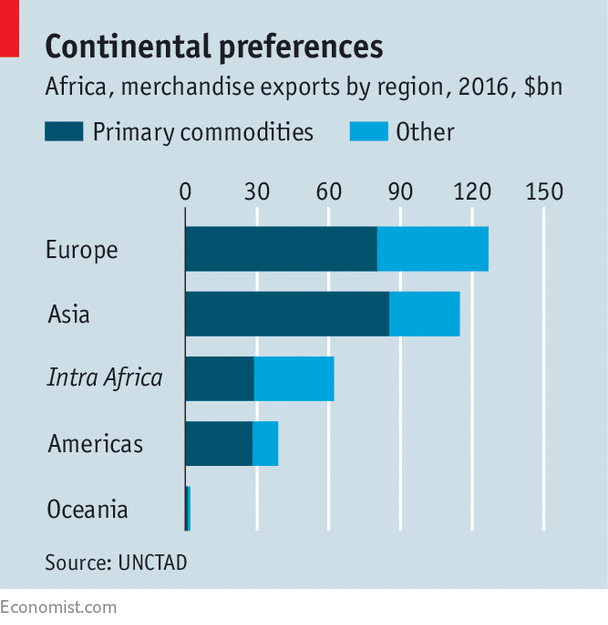 African Countries Are Building A Giant Free Trade Area Africa Unite