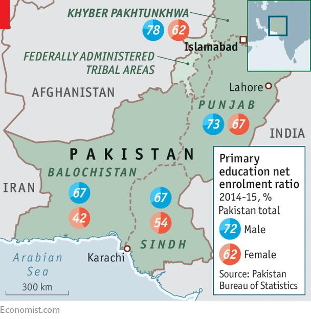 importance of education in pakistan