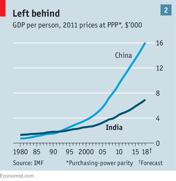 Purchasing power parity relative dating 6