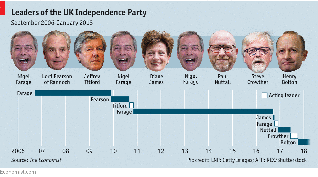 Ukip farcical yet triumphant the economist for Farcical means