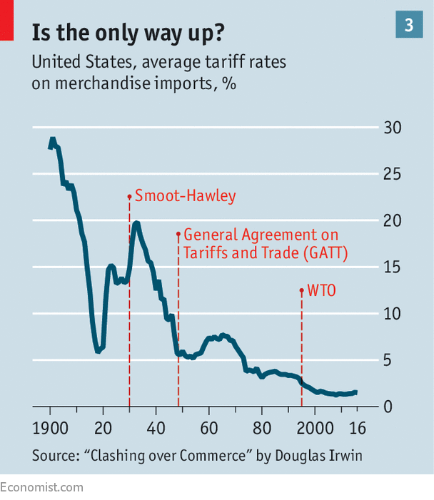 The Looming Global Trade War A Tariffically Bad Idea