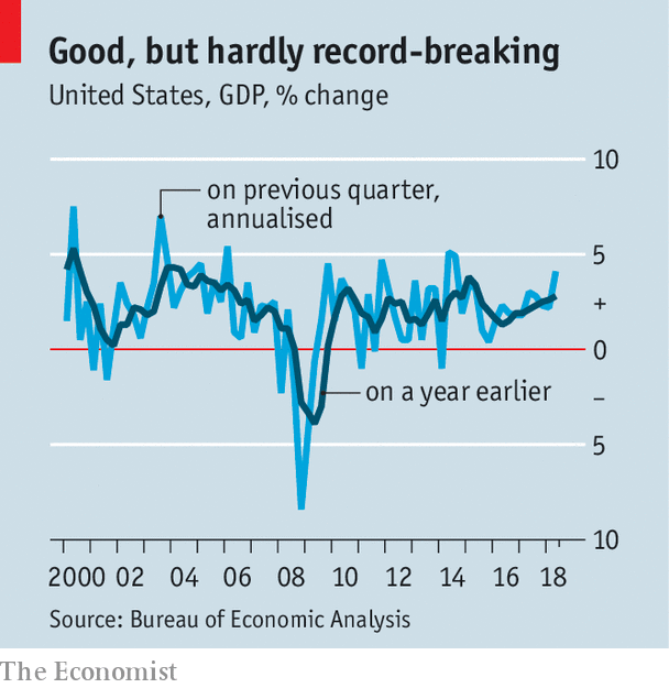 what america s latest gdp figures reveal economic growth