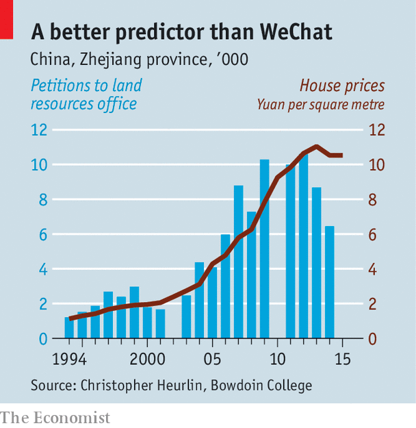 Why protests are so common in China