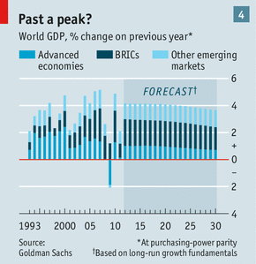 impact of international trade on emerging economies